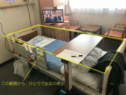 ベッド内身体拘束のセンサー