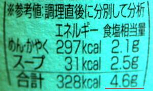 世界のカップヌードル総選挙 1位 合味道 香辣海鮮味